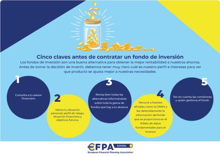 fondos-edufinanciera-efpa