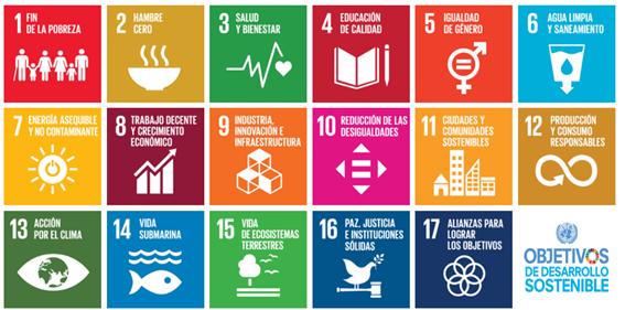 Introducción de la sostenibilidad en la valoración de empresas